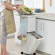 GRX-ZNLJT Mülleimer küche,35 L Mülleimer