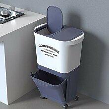 GRX-ZNLJT Mülleimer küche