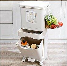 GRX-ZNLJT Mülleimer küche mülltrennung,Mit