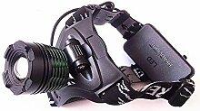 GSHIYA 1000 Lumen USB-Lade Scheinwerfer