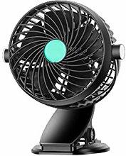 GuanjunLI Auto-Ventilator, tragbar, leiser
