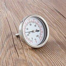 Gugutogo Edelstahl-Grill-Thermometer für einen