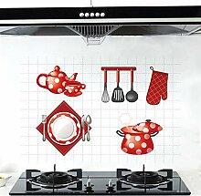 GW Küche Anti Öl Hitzebeständige Selbstklebende