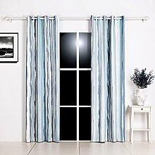 GWELL Gardinen Blau Farbverlauf Vorhang mit Ösen
