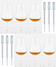 H-BO whisky-chocolate 6 Tasting Nosing Glas Form