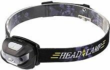 HCFKJ Mini Wiederaufladbare LED Scheinwerfer 3000LM Körper Motion Sensor Scheinwerfer Camping Taschenlampe Kopf Taschenlampe Lampe Mit USB