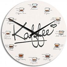 HDF-Wanduhren - Wanduhr Kaffeesorten