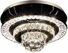 HEcSHENG Upgrade LED-Deckenleuchten mit