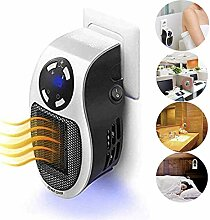 Heizluefter Badezimmer, Tragbare elektrische