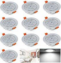Hengda® LED Einbauleuchte Spot Decken