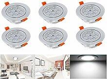 Hengda® LED Einbaustrahler Highpower Schwenkbar