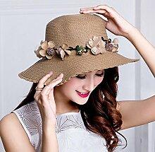 HIAO Sonnenschutz Mütze Sommer Lady Lässig