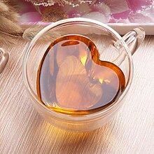 Hitzebeständige doppelwandige Teeglas Tasse Bier