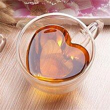 Hitzebeständige Glasflasche Kaffeetasse Spiel