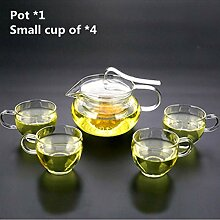 Hitzebeständiges Glas Teekanne, qualitativ