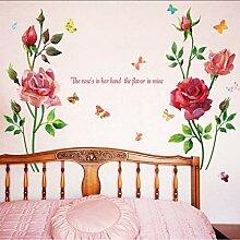 (Hjcmhjc) 3DRose Poney Blume Aufkleber