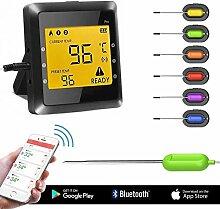 HOBFU Grillthermometer,Digitales Wireless BBQ