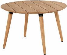 Hochwertiger Teakholz-Tisch rund für langlebigen