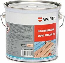 Holzterrassenöl - Natur - 2500ml - Zum Schutz und zur Auffrischung von Holz im Außenbereich - Hochwertiges Pflegeöl zum Schutz und zur Auffrischung von hochwertigen Hölzern.