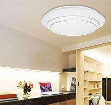 HOME-LED-Decken Küche Badezimmer Schlafzimmer