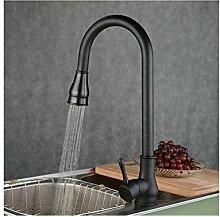 Homelava Küchenarmatur Ausziehbare Handbrause für Küche , Schwarz