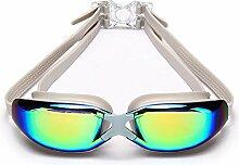 HONEY Taucherbrille Bunter Überzug-Prozess