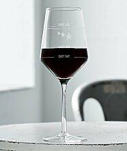 How was your day-Weingläser, 6 Stück (englisch!), das Original (Rot-/Weißweinglas, Geschenkidee, Muttertagsgeschenk, Geburtstagsgeschenk, Weihnachtsgeschenk, Geschenk für Sie/Ihn, Muttertag, Vatertag, Gag für Weinliebhaber, Weintrinker, Weinlover) www.sternefresserglas.de