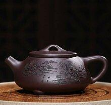 HuiLai Zhang Teekanne Teekanne Teekanne Teekanne