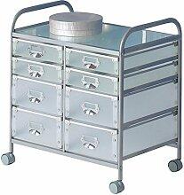 Badezimmer Rollcontainer günstig online kaufen | LionsHome