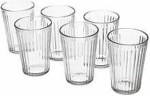 IKEA 002.869.17 Vardagen Glas, Klarglas
