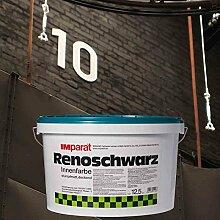 IMparat Renoschwarz 12,5l - schwarze matte