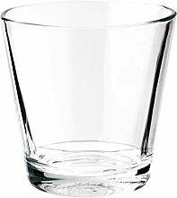 INDUSTRIELL Glas
