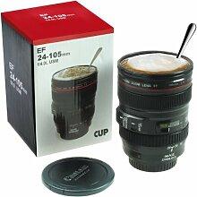 Invotis Kaffeecup Caniam Objektiv Camera