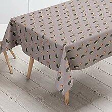 Izabela Peters Luxuriös Designer Wachstuch PVC