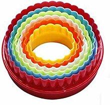 Jancery Backen Kuchen Kekse Weihnachten DIY Formen