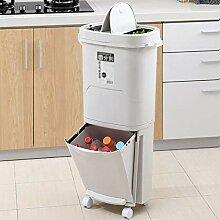 JDBDYA Müllbehälter mit Deckel Kunststoff