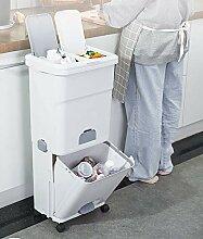 JDBDYA Mülleimer für die Küche Nass und