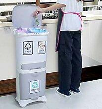 JDBDYA Mülleimer Küche Trennsystem, Abfalleimer,
