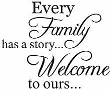 Jede Familie hat eine Geschichte Willkommen auf