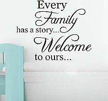 Jede Familie hat eine Geschichte Willkommen bei