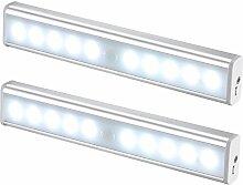 JESWELL USB Automatische LED Schrankbeleuchtung