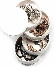 Jewellery Box Organizer Mit Deckel, 360 Grad