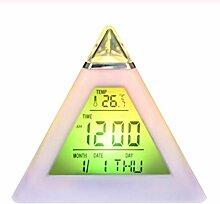 JIAHANLI Wecker scherzt Bunte Pyramide LCD Wecker