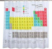 Jimoer Periodensystem Elemente, Hintergrund