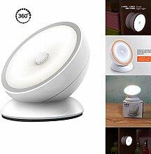 JINGRU LED Wandleuchte Creative 360 Grad