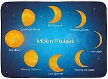 JoneAJ Mondphase Badezimmermatte Mondbewegung