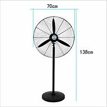 K&L Mini-Ventilator, Ventilator für Vertikale