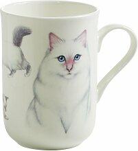 Kaffeetasse Pets