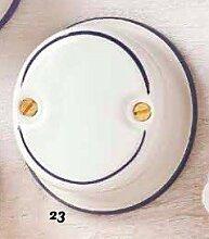 Kasten ableitung keramik-implantat,