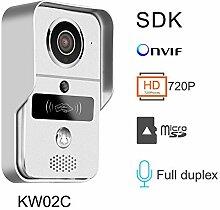 kbell kw02C Doorbell Portier Video HD IP Netzwerkkabel–inkl. Klingel 433MHz und 5x Badges RFID